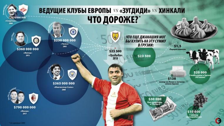 Заза Джанашия: Семин сейчас самый сильный тренер в России