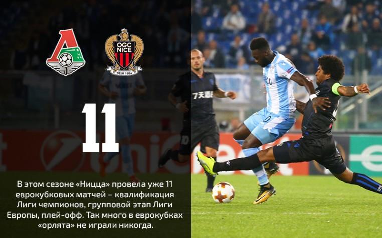 Десять фактов о матче «Локомотив» – «Ницца»