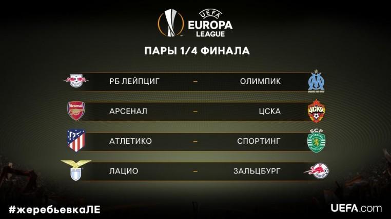 Результаты жеребьевки 1/4 финала Лиги Европы 2017-2018