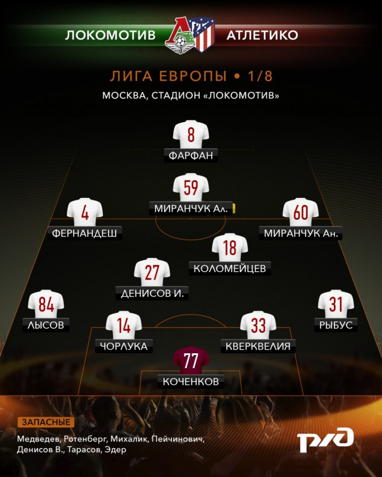 Лига Европы: «Локомотив» – «Атлетико».