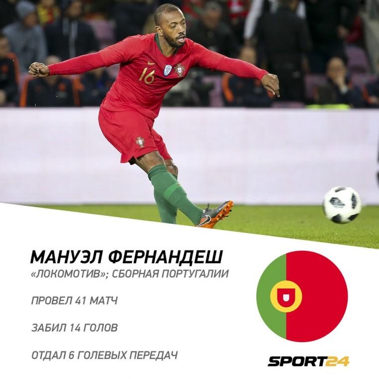 14 легионеров РФПЛ, которые сыграют на чемпионате мира в России